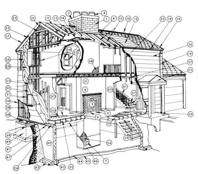 House Construction Details Drawing